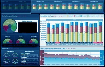 Dashboards 1bx4 blue